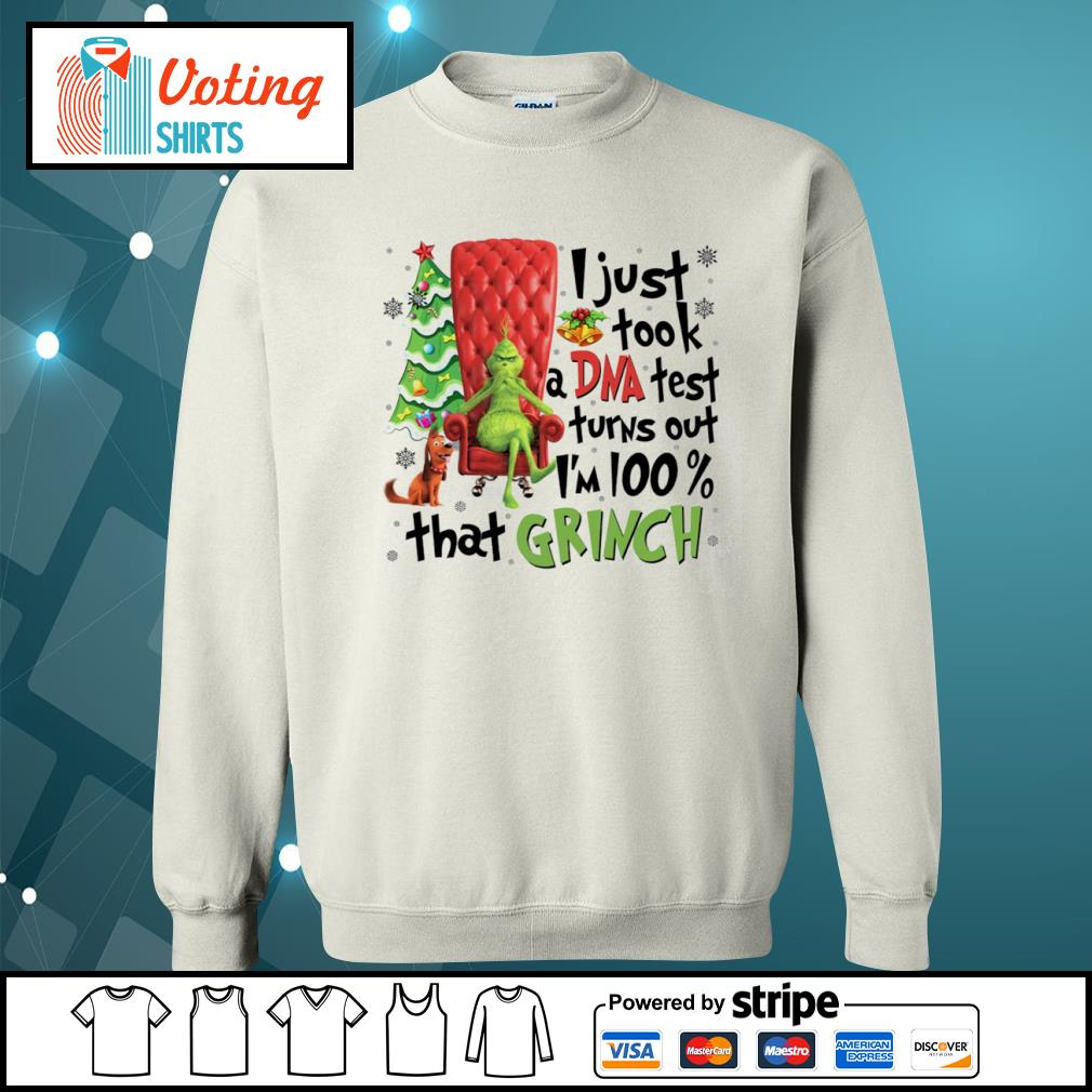 Grinch and Max I just took a DNA test turns out I'm 100 percent that Grinch s sweater