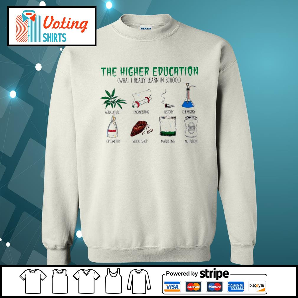 The higher education what I really learn in school agriculture engineering history s sweater
